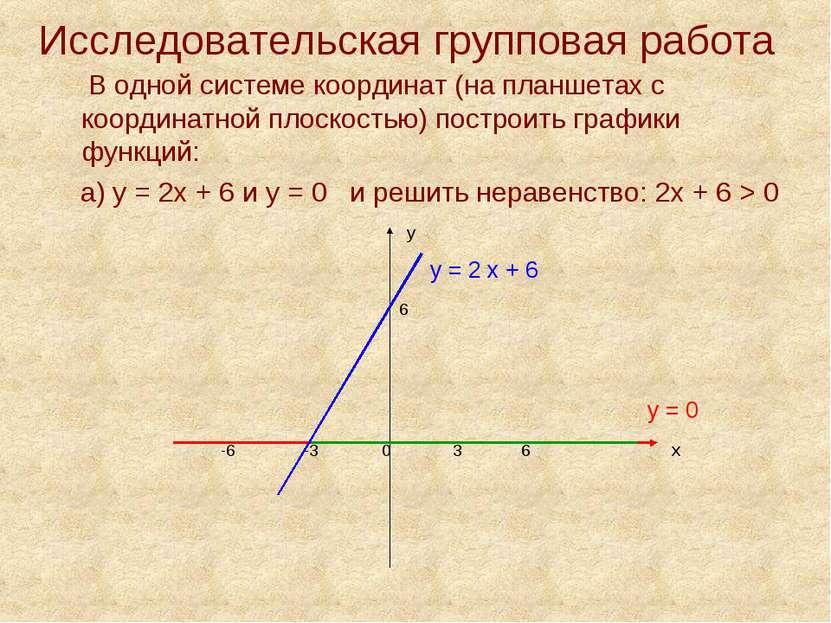 Исследовательская групповая работа В одной системе координат (на планшетах с ...