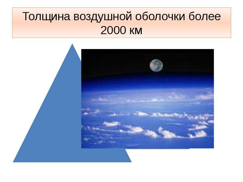 Толщина воздушной оболочки более 2000 км