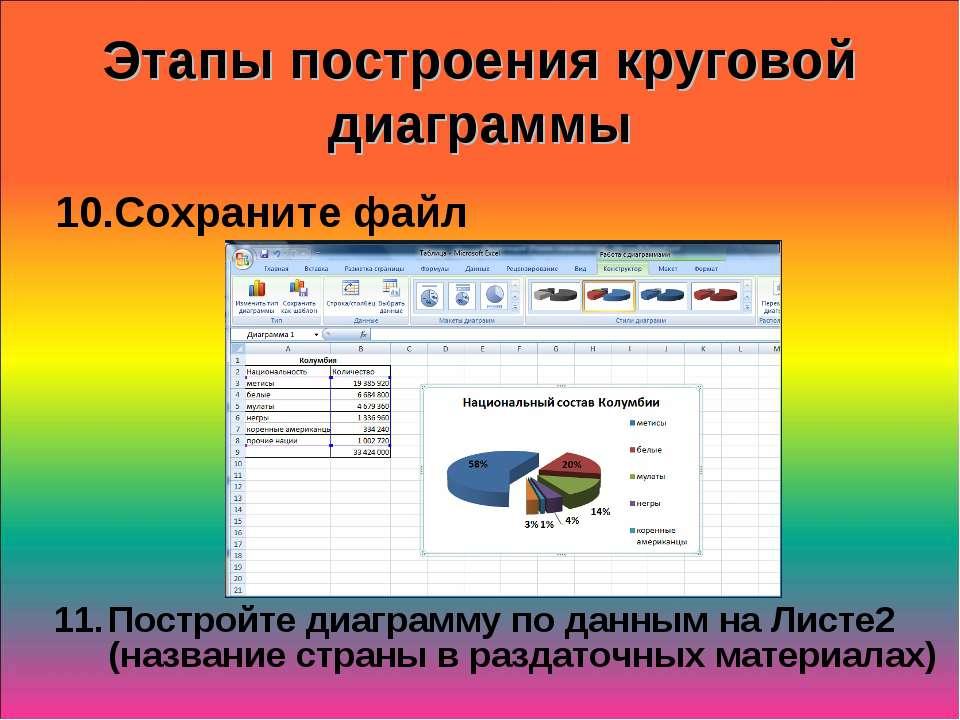 Этапы построения круговой диаграммы Сохраните файл Постройте диаграмму по дан...