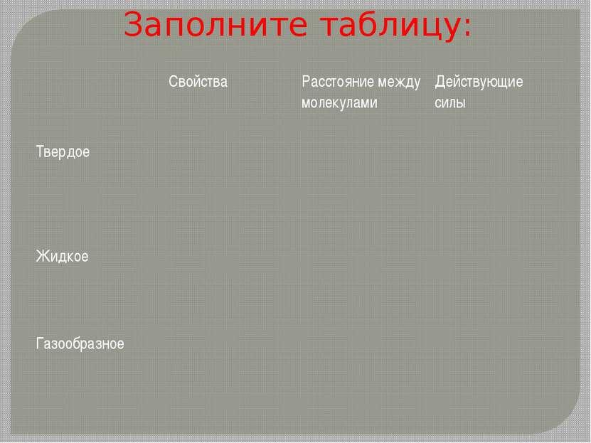 Заполните таблицу: Свойства Расстояние между молекулами Действующие силы Твер...