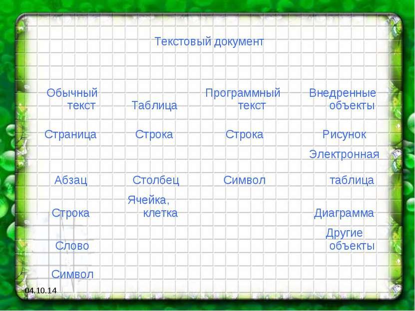 * Текстовый документ     Обычный текст Таблица Программный текст Внедренн...