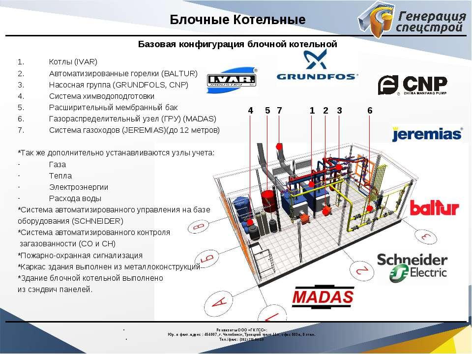 Блочные Котельные Базовая конфигурация блочной котельной Котлы (IVAR) Автомат...