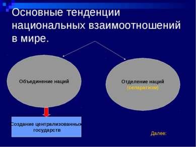 Основные тенденции национальных взаимоотношений в мире. Объединение наций Отд...