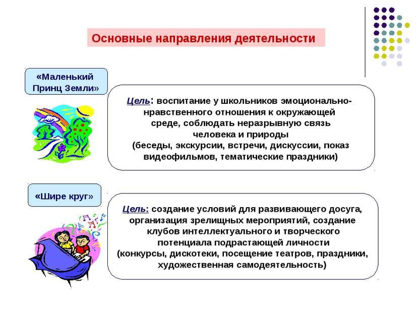 Основные направления деятельности «Маленький Принц Земли» Цель: воспитание у ...