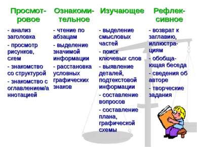 Просмот-ровое Ознакоми-тельное Изучающее Рефлек-сивное - анализ заголовка - п...