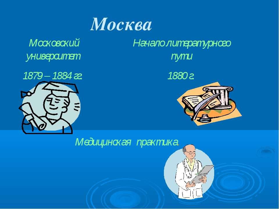 Москва Московский университет 1879 – 1884 гг. Начало литературного пути 1880 ...