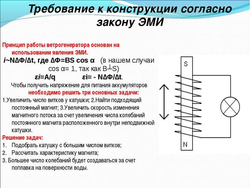 Принцип работы ветрогенератора основан на использовании явления ЭМИ. i~N∆Ф/∆t...