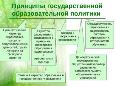 Принципы государственной образовательной политики Гуманистический характер об...