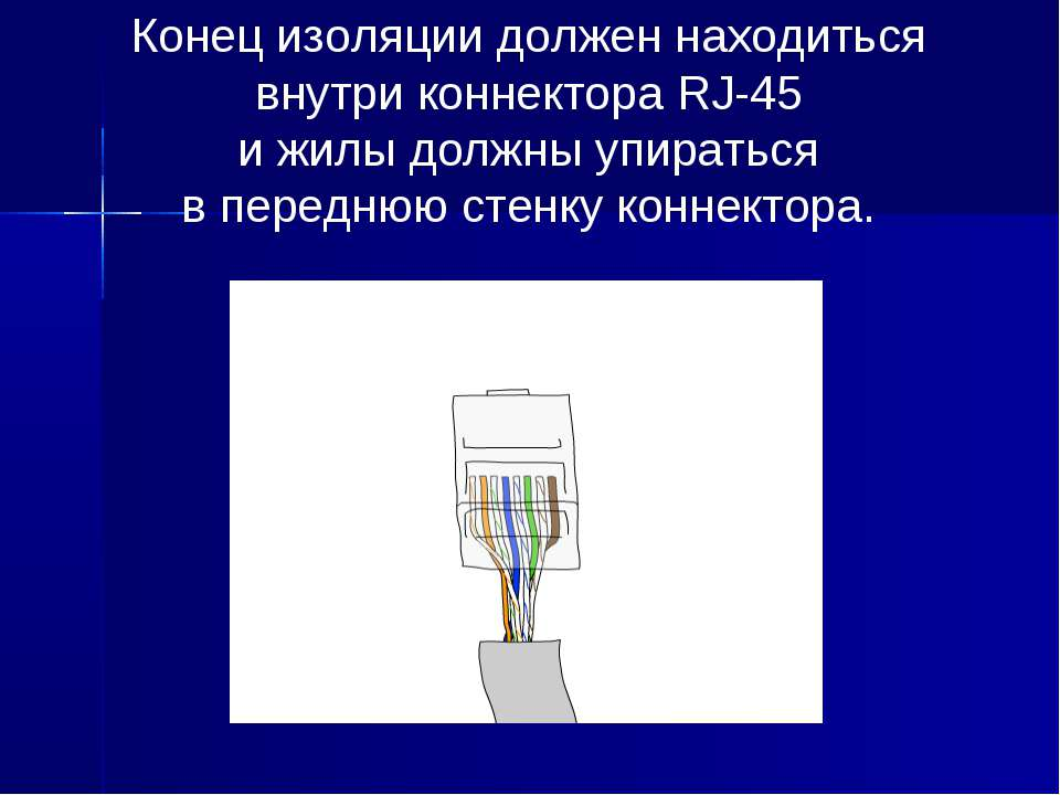 Конец изоляции должен находиться внутри коннектора RJ-45 и жилы должны упират...