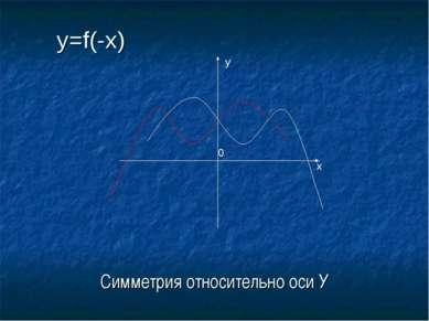 Симметрия относительно оси У y x 0 y=f(-x)