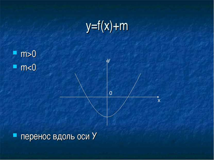 y=f(x)+m m>0 m