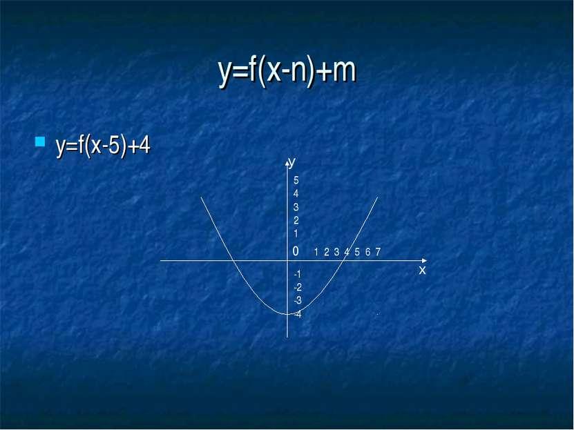 y=f(x-n)+m y=f(x-5)+4 y x 1 2 3 4 5 6 7 0 5 4 3 2 1 -1 -2 -3 -4