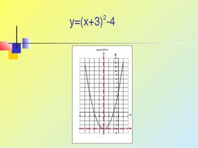 y=(x+3)2-4