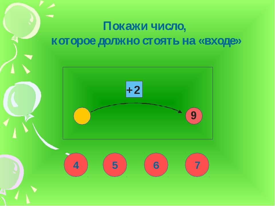 4 5 6 7 Покажи число, которое должно стоять на «входе»