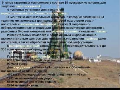 Инфраструктура 9 типов стартовых комплексов в составе 15 пусковых установок д...