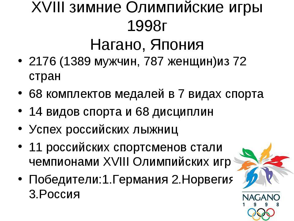 XVIII зимние Олимпийские игры 1998г Нагано, Япония 2176 (1389 мужчин, 787 жен...