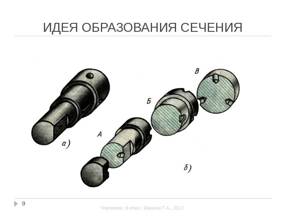 ИДЕЯ ОБРАЗОВАНИЯ СЕЧЕНИЯ * Черчение, 9 класс. Ванина Т.А., 2013