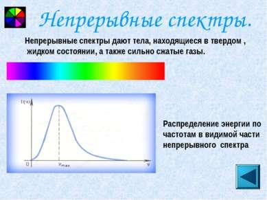 Непрерывные спектры. Непрерывные спектры дают тела, находящиеся в твердом , ж...