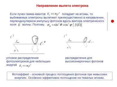 Направление вылета электрона Если пучек гамма-квантов попадает на атомы, то в...
