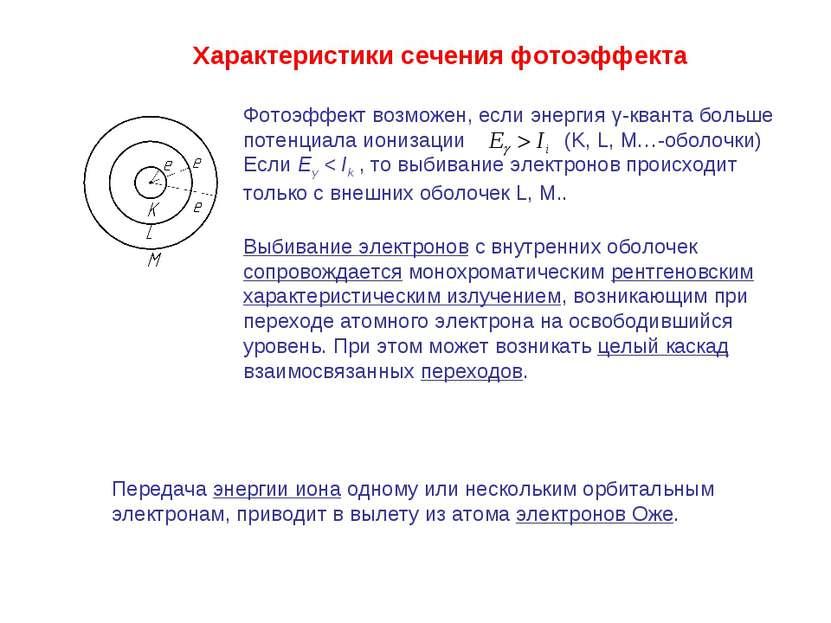 Характеристики сечения фотоэффекта Фотоэффект возможен, если энергия γ-кванта...