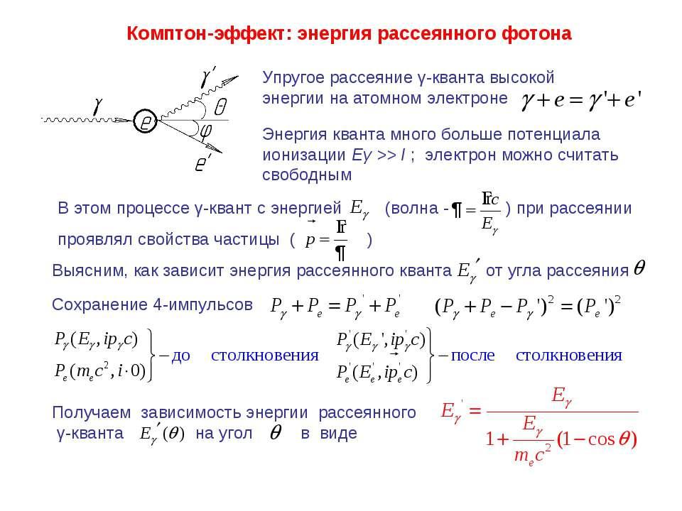 Комптон-эффект: энергия рассеянного фотона Упругое рассеяние γ-кванта высокой...