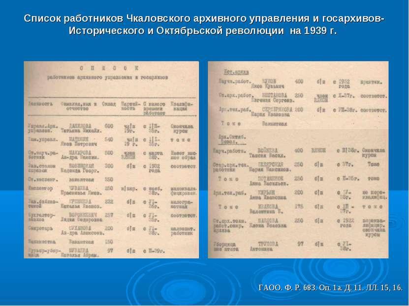 Список работников Чкаловского архивного управления и госархивов- Историческог...