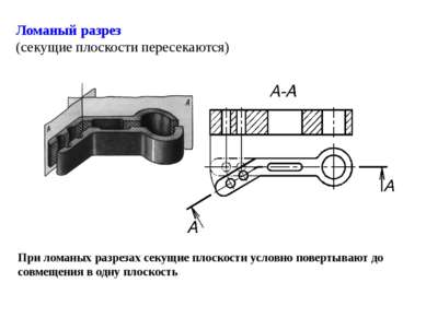 Ломаный разрез (секущие плоскости пересекаются) При ломаных разрезах секущие ...