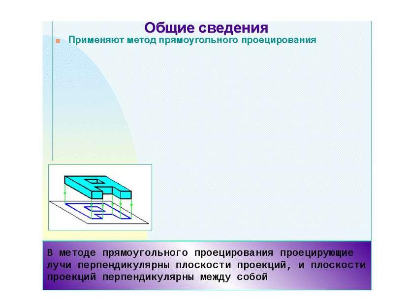 В методе прямоугольного проецирования проецирующие лучи перпендикулярны плоск...