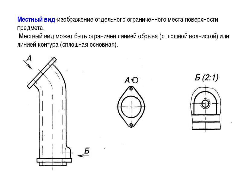 Местный вид-изображение отдельного ограниченного места поверхности предмета. ...