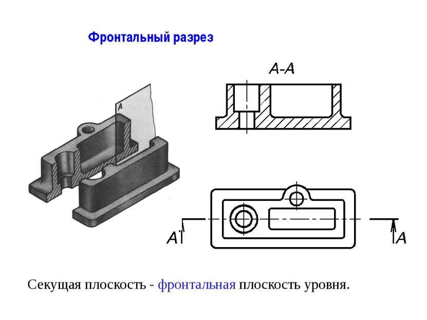 Фронтальный разрез Секущая плоскость - фронтальная плоскость уровня.