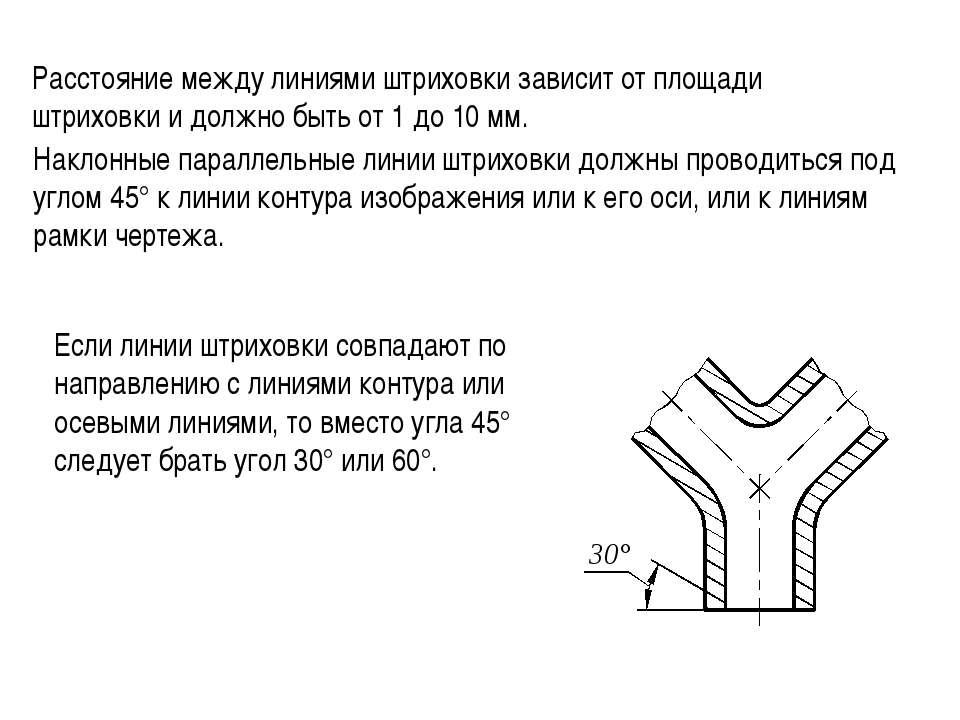 Расстояние между линиями штриховки зависит от площади штриховки и должно быть...