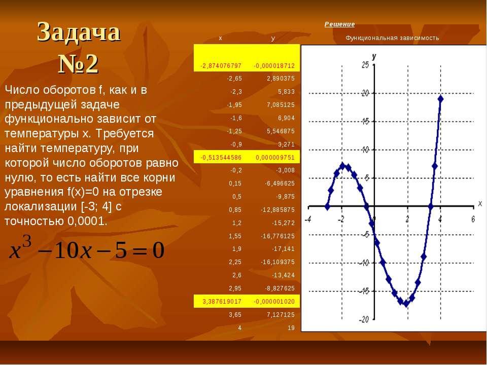 Задача №2 Число оборотов f, как и в предыдущей задаче функционально зависит о...