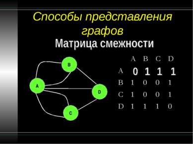 Способы представления графов B A C D A B C D A B 1 0 0 1 C 1 0 0 1 D 1 1 1 0