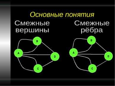 Основные понятия B A C D B A C D