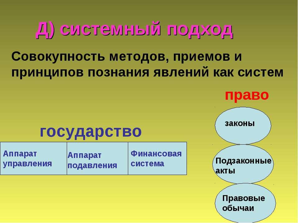 Д) системный подход Совокупность методов, приемов и принципов познания явлени...