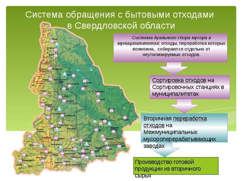 Система обращения с бытовыми отходами в Свердловской области Система дуальног...