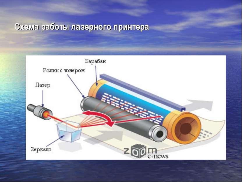 Схема работы лазерного принтера