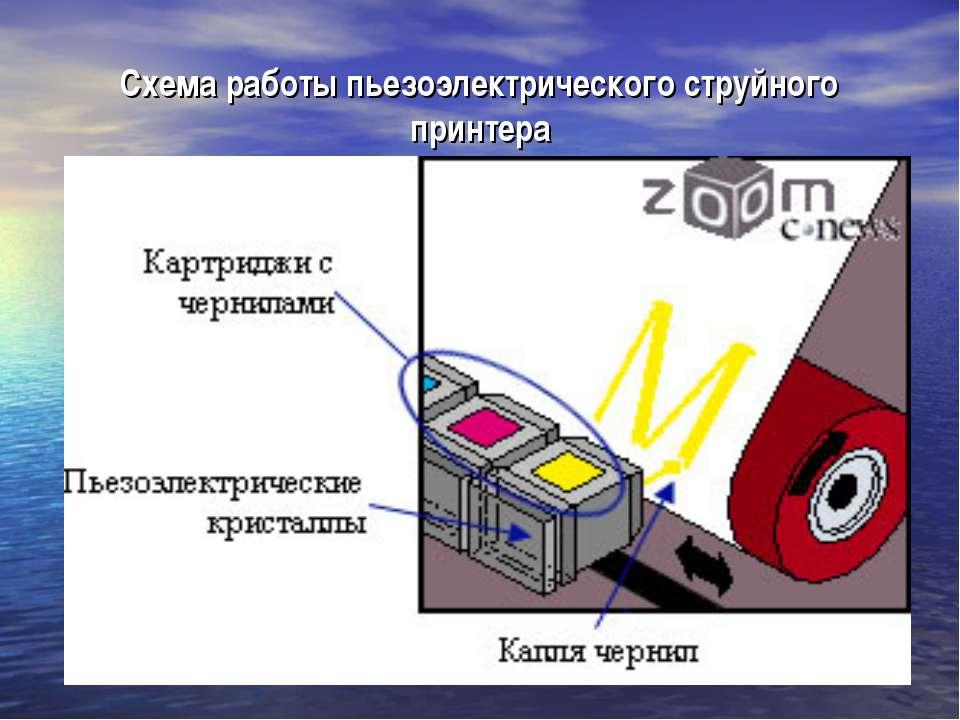 Схема работы пьезоэлектрического струйного принтера