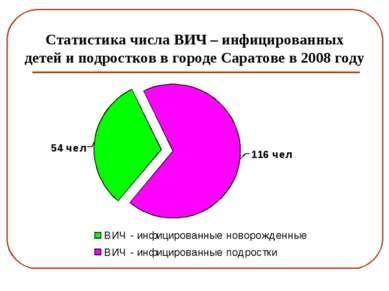 Статистика числа ВИЧ – инфицированных детей и подростков в городе Саратове в ...