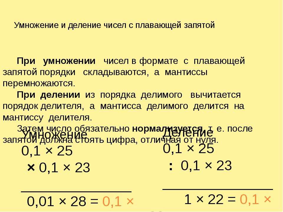 Умножение и деление чисел с плавающей запятой При умножении чисел в формате с...