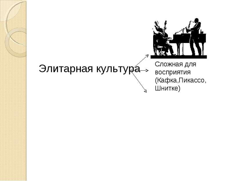 Элитарная культура Сложная для восприятия (Кафка,Пикассо, Шнитке)
