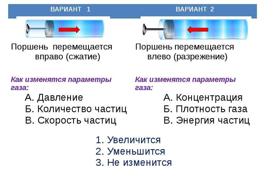 ВАРИАНТ 1 ВАРИАНТ 2 Поршеньперемещается вправо (сжатие) Поршень перемещается ...