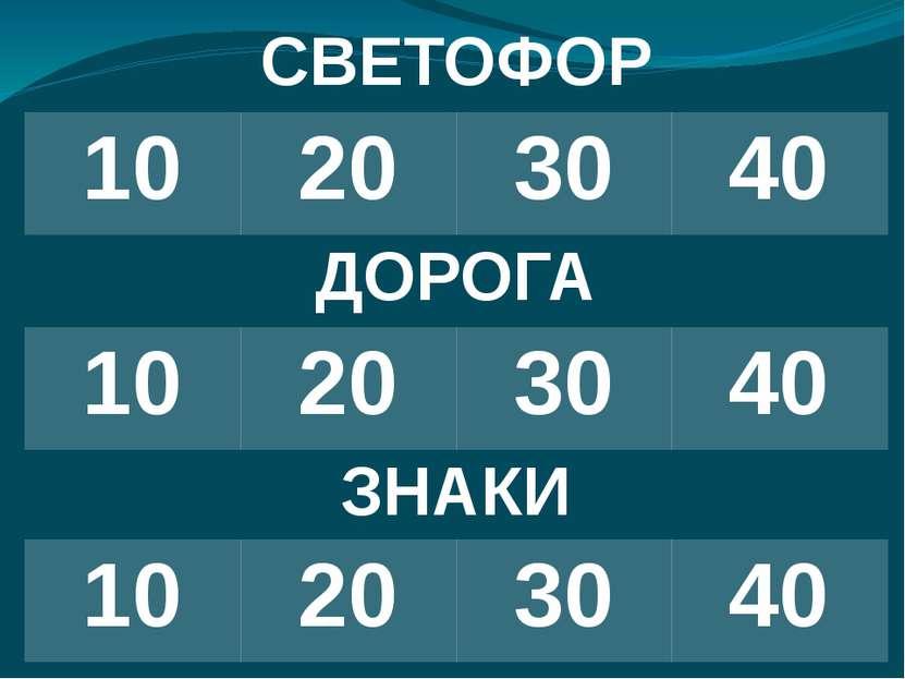 СВЕТОФОР 10 20 30 40 ДОРОГА 10 20 30 40 ЗНАКИ 10 20 30 40