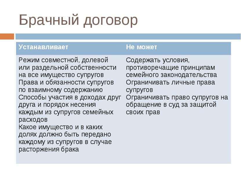 Брачный договор в семейном праве Введение понятие брака в семейном праве порядок заключения брака понятие брачного договора заключение Брачный договор в российском праве Гонгало Брачный