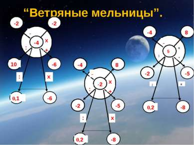 """""""Ветряные мельницы"""". -4 -2 -6 10 -2 -6 0,1 х - : + х : -2 8 -5 -2 -4 -8 0,2 х..."""
