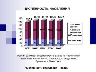 ЧИСЛЕННОСТЬ НАСЕЛЕНИЯ Численность населения России Россия занимает седьмое ме...