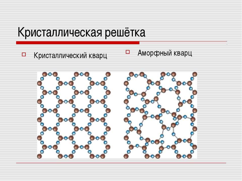 Кристаллическая решётка Кристаллический кварц Аморфный кварц