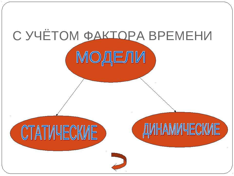 С УЧЁТОМ ФАКТОРА ВРЕМЕНИ