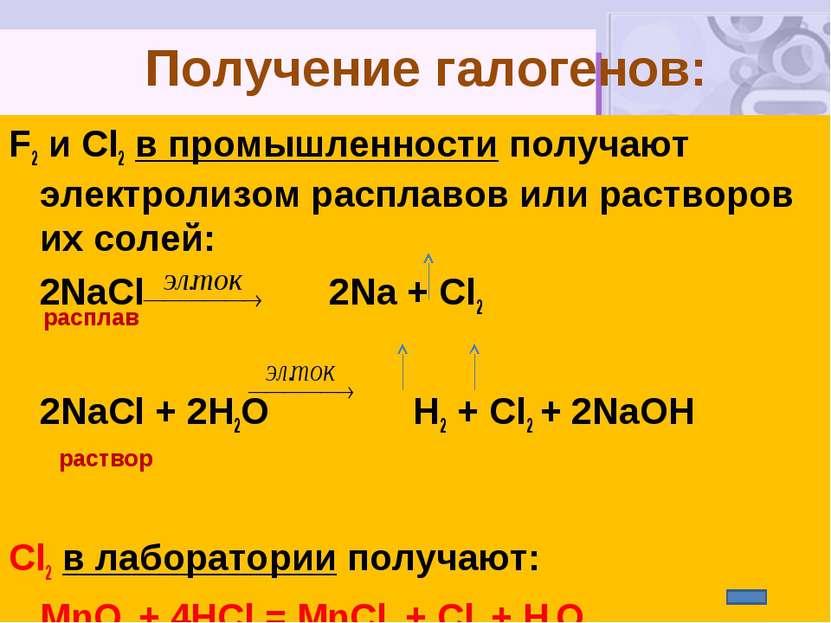 Получение галогенов: F2 и Cl2 в промышленности получают электролизом расплаво...