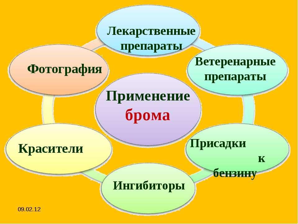 Применение брома Лекарственные препараты Красители Фотография Ветеренарные пр...
